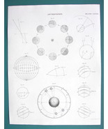 ASTRONOMY Eart Sun Revolution A. Day Sun Spot Path - c. 1830 Fine Qualit... - $13.77