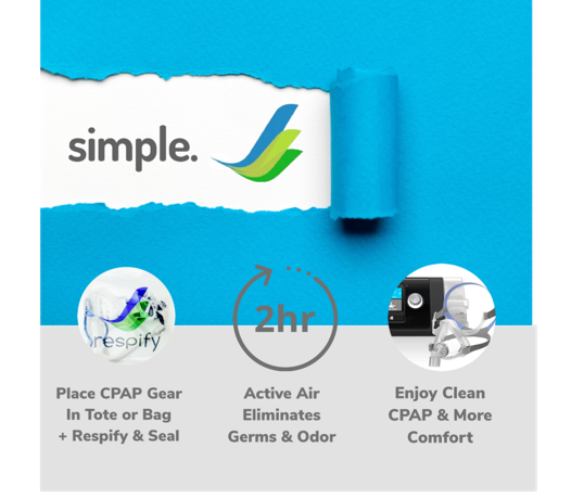 Respify CPAP Cleaner & Sanitizer  Eliminate and 48 similar items