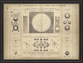 Artwork Synopsis of the Universe Chart BCBL New SC-769 FREE - $949.00