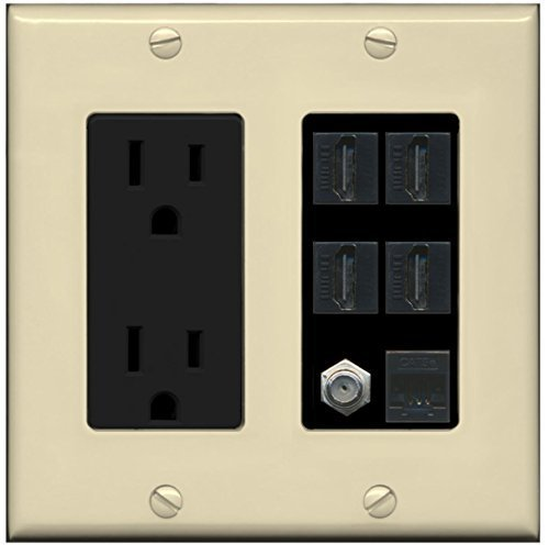 RiteAV 15A Power Outlet, 4 HDMI, 1 Cat5e Ethernet, 1 Coax Cable TV Wall Plate -