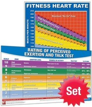 Productive Fitness HR-Set Heart Rate Poster Set - Laminated only - $53.63
