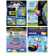 Mcdonald Publishing Weather Teaching Poster Set - $16.99