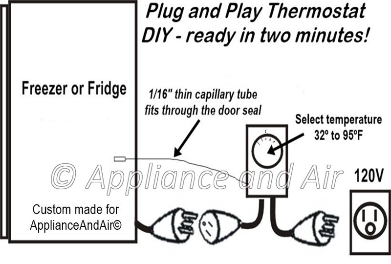 Refrigerator Thermostat + Thermometer Kit Brewing Beer, Wine Cheese Cooler, DIY!