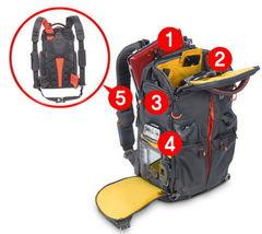 KATA 3N1-25 DSLR Sling-Backpack Torso Camera Pro Lightweight Protection Storage image 3