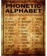 Phonetic Alphabet Aged Background Print Poster - $17.99