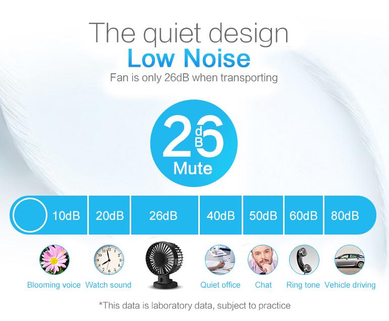 Ultra-Quiet Mini USB Desk Fan Office Silent Desktop Home Fan With Double Side