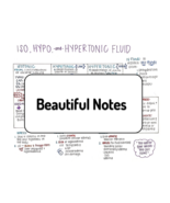 Iso, Hypo and Hypertonic Fluids - Nursing Prep Study Sheets - $1.59