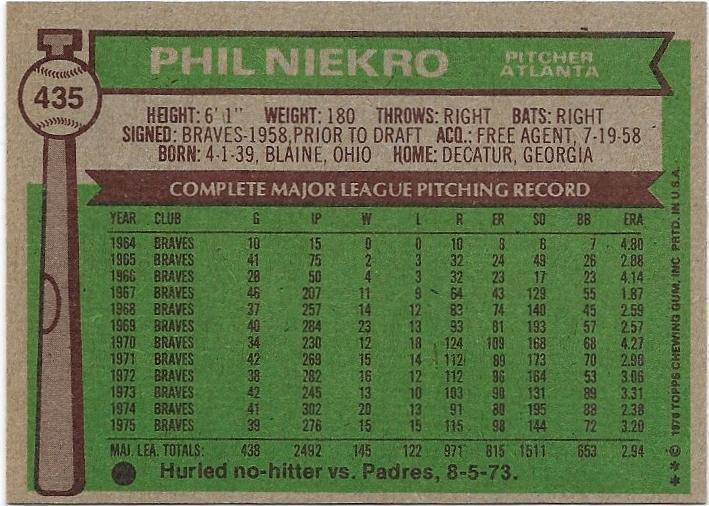 1976 Topps #435 Phil Niekro, Atlanta Braves