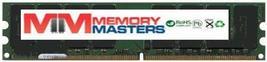 MemoryMasters 4GB PC2-6400 DDR2-800 240-pin 2Rx8 Non-ECC unbuffered DIMM (p/n CJ