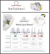 Bellabaci Professional Cupping Kit image 2