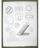 DIALLING Sun Clocks Type of Dials Lunar Portable - 1820 ABRAHAM REES Print - $13.77