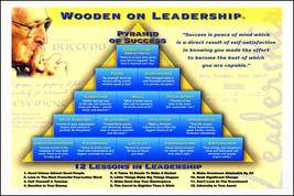 Inspirational John Wooden Basketball Pyramid Poster Motivational White B... - $31.99+