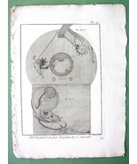 HOROLOGY Equation Clock by Sir Amirauld - 1783 Original Print Copperplate - $13.77