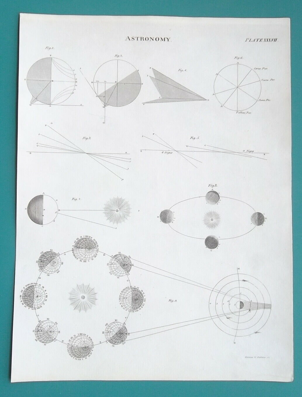 Primary image for ASTRONOMY Inclination of Planets Seasons Diurnal Motion - c1815 Antique Print
