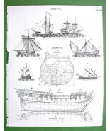 1816 TECHNOLOGY Print Copperplate - Ship Building Hull Tyeps of Ships - $21.42