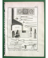BRASS FOUNDRY Section thru Furnace & Tools - 1784 Antique Print - $6.89