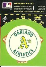 1982 Fleer Large Team Logo On Diamond 81 Record on Front Athletics - $1.00