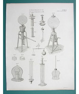 PNEUMATICS Air Weight & Pressure experiments Apparatus - 1820 Print by A... - $10.71