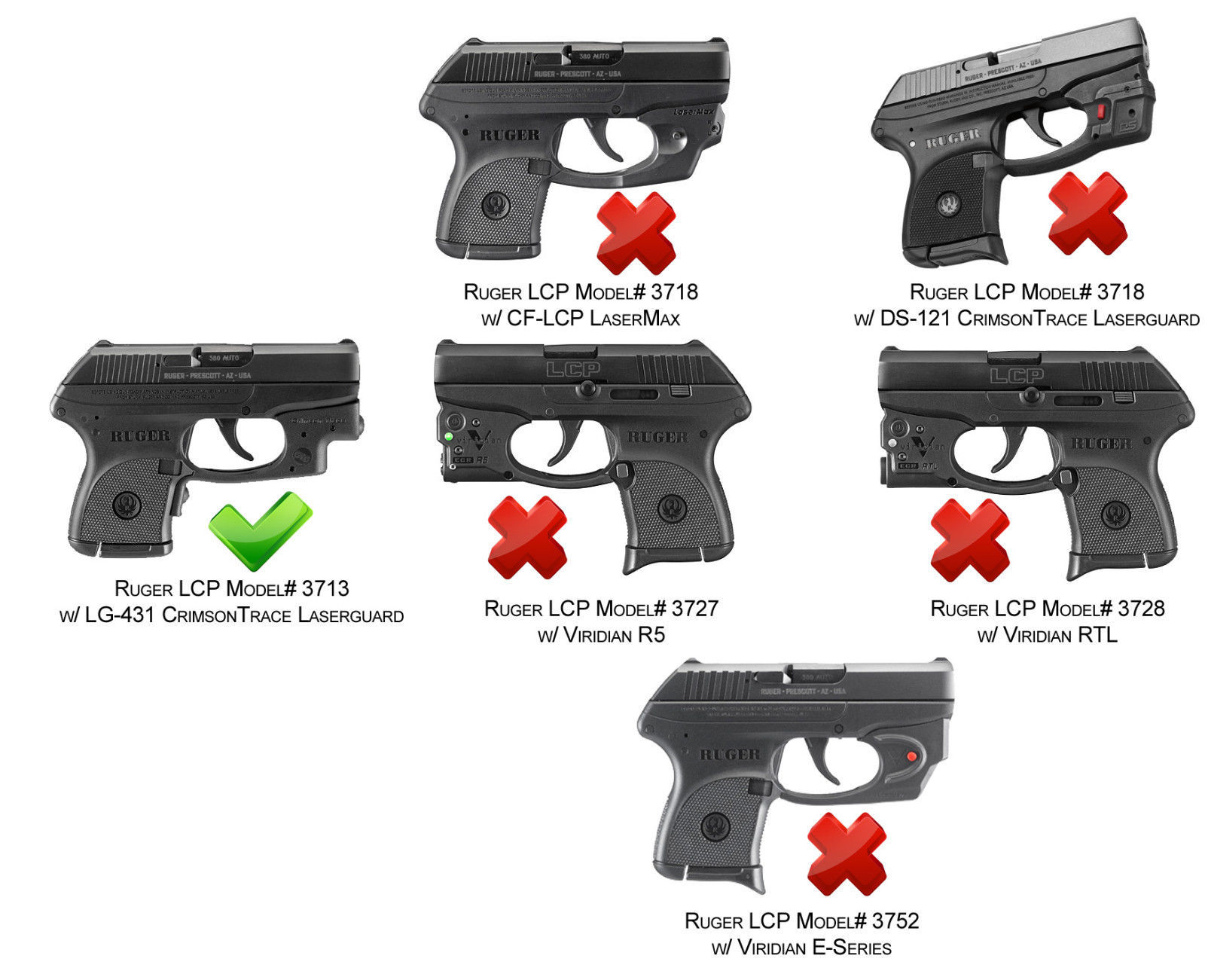 Ruger LCP with Crimson Trace Kydex Micro and 50 similar items