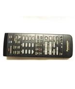 Panasonic Remote sample item