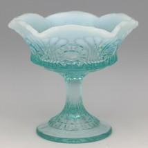 Vintage Fenton Art Glass Minted Cream Aqua Tokyo Comport Mid 80s.