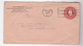 SULLIVAN MACHINERY COMPANY CHICAGO ILL MARCH 29 1921 - $1.98