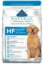 Blue Buffalo Natural Veterinary Diet Hydrolyzed for Food Intolerance for Dogs 22