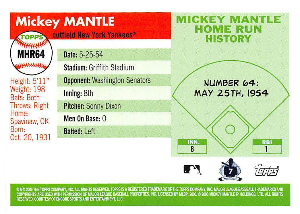 2006 Topps Mickey Mantle Home Run History #MHR64 > New York Yankees