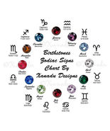 Capricorn Zodiac Bead With December Or Janurary Birthstones For Charm Br... - $18.00
