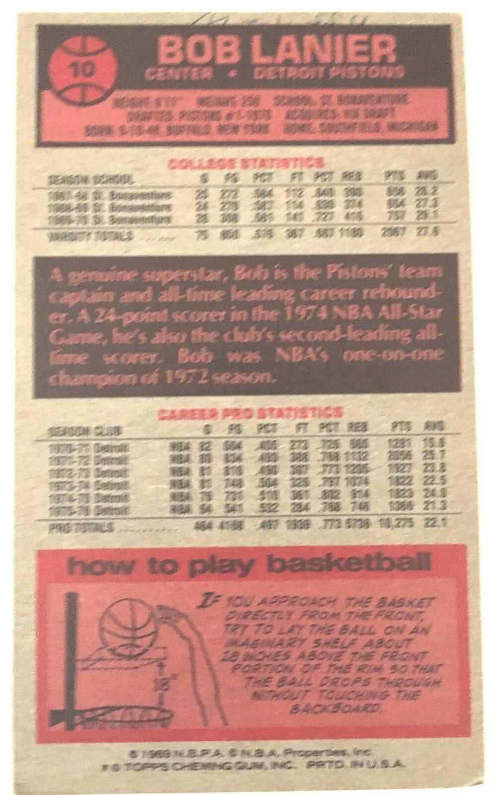 1976-77 BOB LANIER Topps Basketball Card # 10 Detroit Pistons
