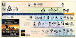 The Story of Civilization: Vol. 1 - The Ancient World (Timeline)