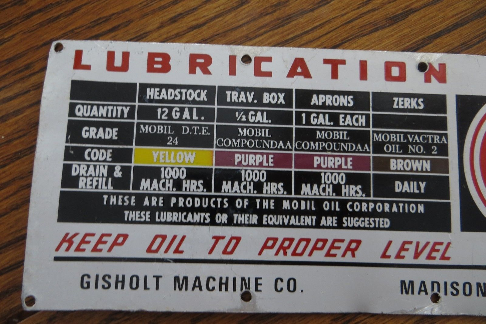 Gisholt Machine Co Madison Wi,Lubrication and similar items