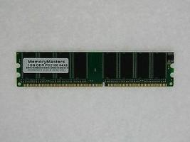 1GB MEM FOR ELITEGROUP P4S8AG V1.3 P4VXAD V1.0A P4VXASD P4X533-A
