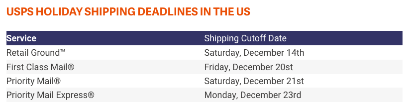 Screenshot from ShipStation's guide to 2019 Holiday Shipping Deadlines for the US