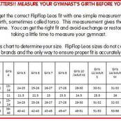 Size matters and chart thumb175